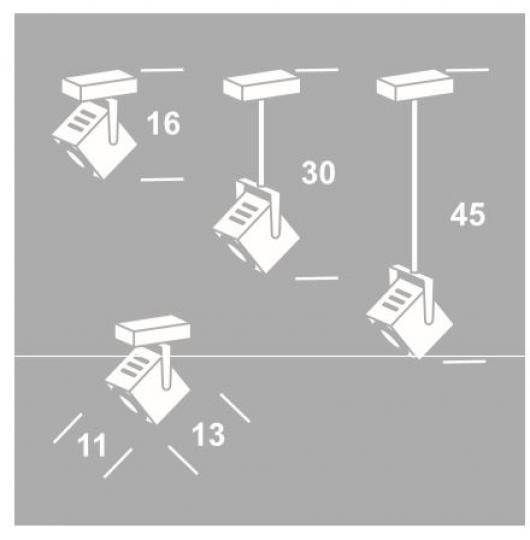 BOXTECH PR Projektor rodzaje