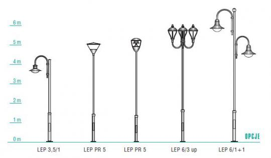 LEP  latarnia rodzaje
