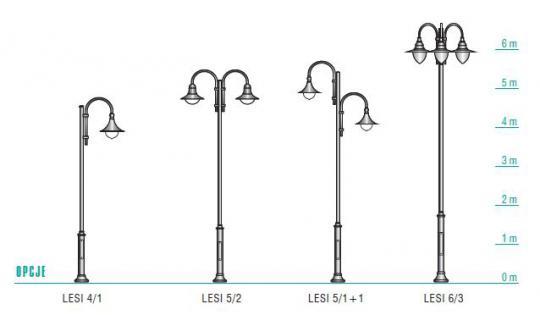 LESI latarnia rodzaje