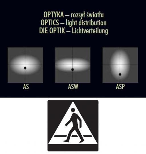 WAY LP 3-7m Latarnia Parkowa optyka