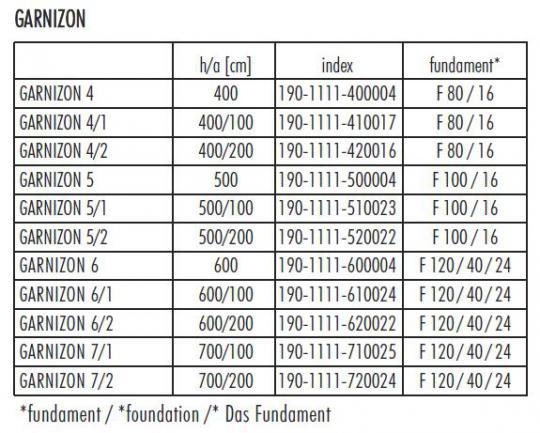 GARNIZON Latarnia dane techniczne