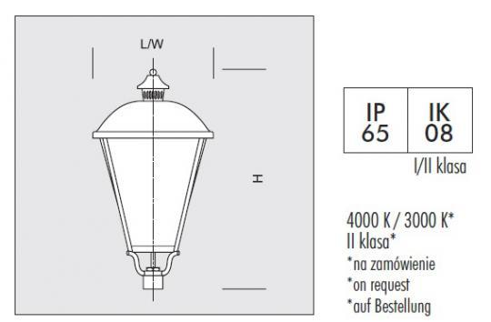 ARIA LED Oprawa wymiary