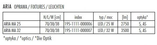 ARIA LED Oprawa dane techniczne