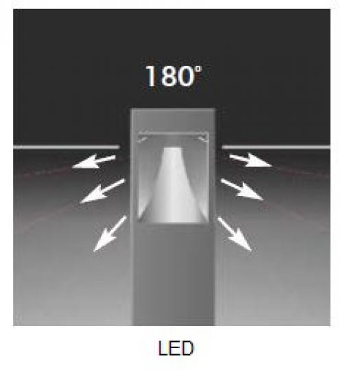 BOKARD LED LO 1,2m Lampa Ogrodowa kąt świecenia