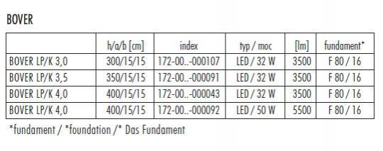 BOVER LED LP 3-4m Lampa Parkowa dane techniczne