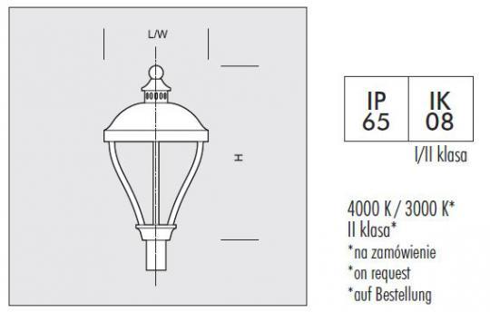 ARIA BIS LED Oprawa wymiary